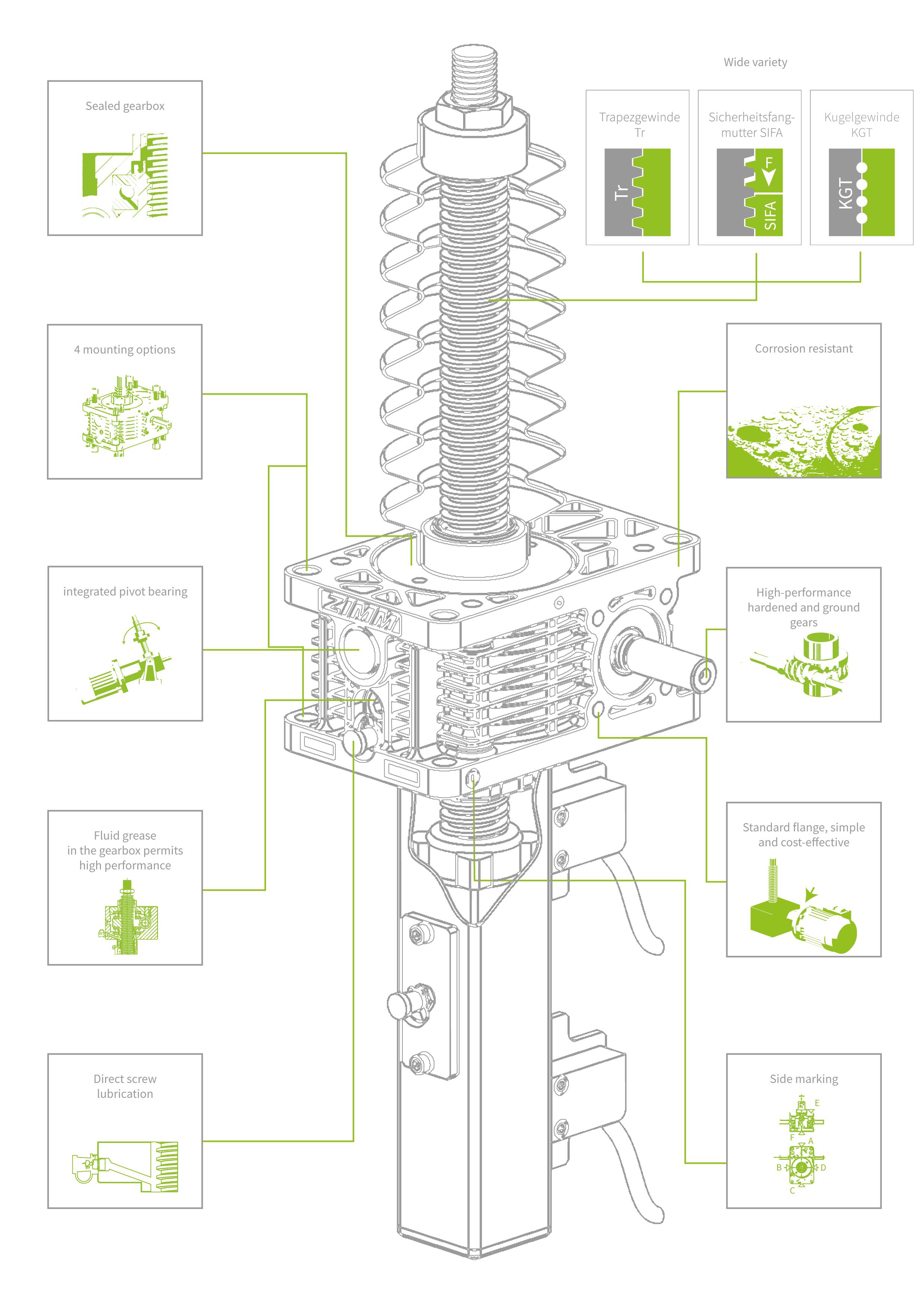 Design | Z-Series