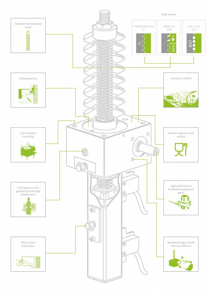 Design | GSZ-Series